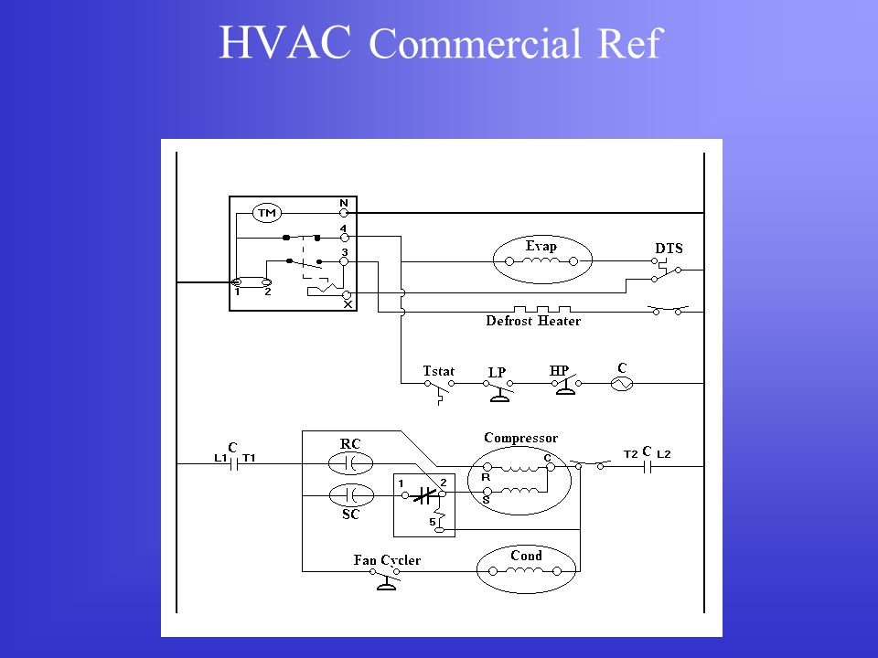 HVAC Commercial Ref