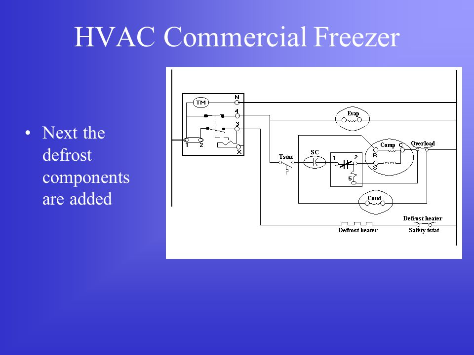 HVAC Commercial Freezer