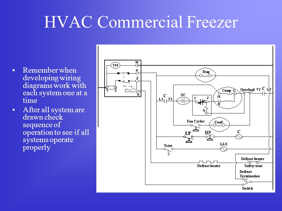 hvac wiring diagram symbols powerpoint hvac wiring diagram #5