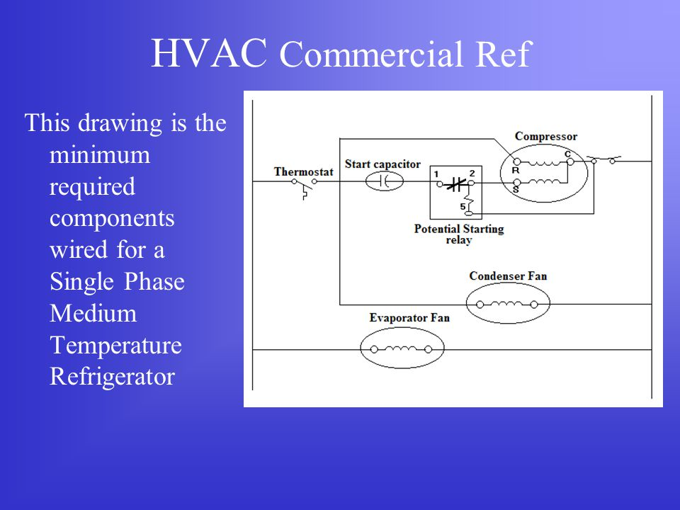 HVAC Commercial Ref This drawing is the minimum required components wired for a Single Phase Medium Temperature Refrigerator.