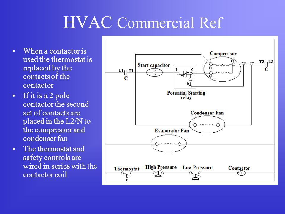 HVAC Commercial Ref When a contactor is used the thermostat is replaced by the contacts of the contactor.