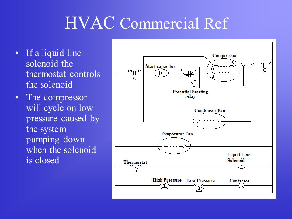 HVAC Commercial Ref If a liquid line solenoid the thermostat controls the solenoid.