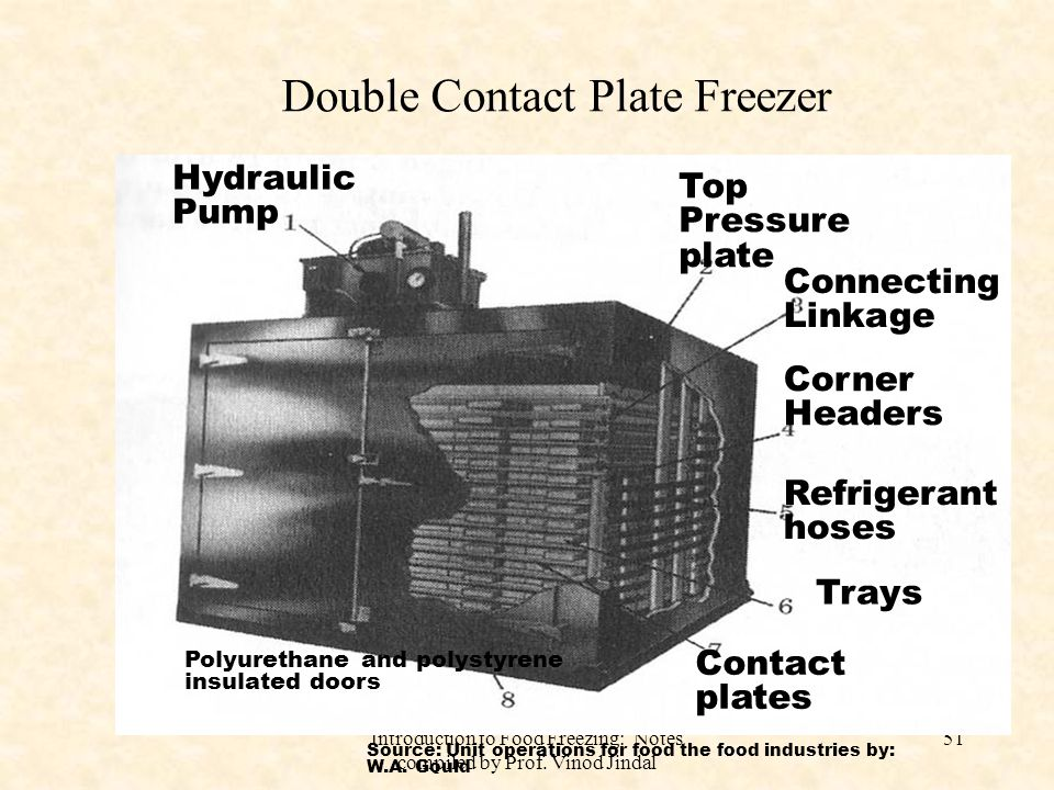Double Contact Plate Freezer