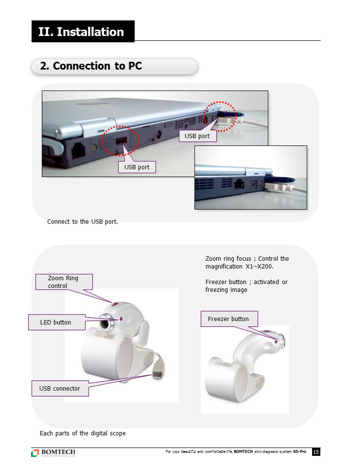 II. Installation 2. Connection to PC USB port USB port
