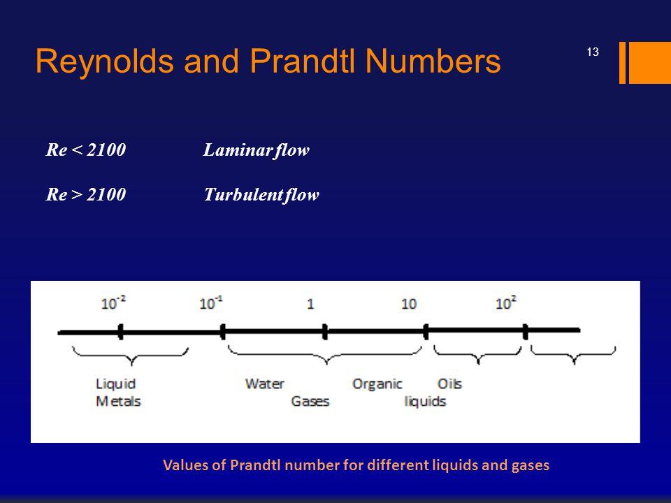 Reynolds and Prandtl Numbers