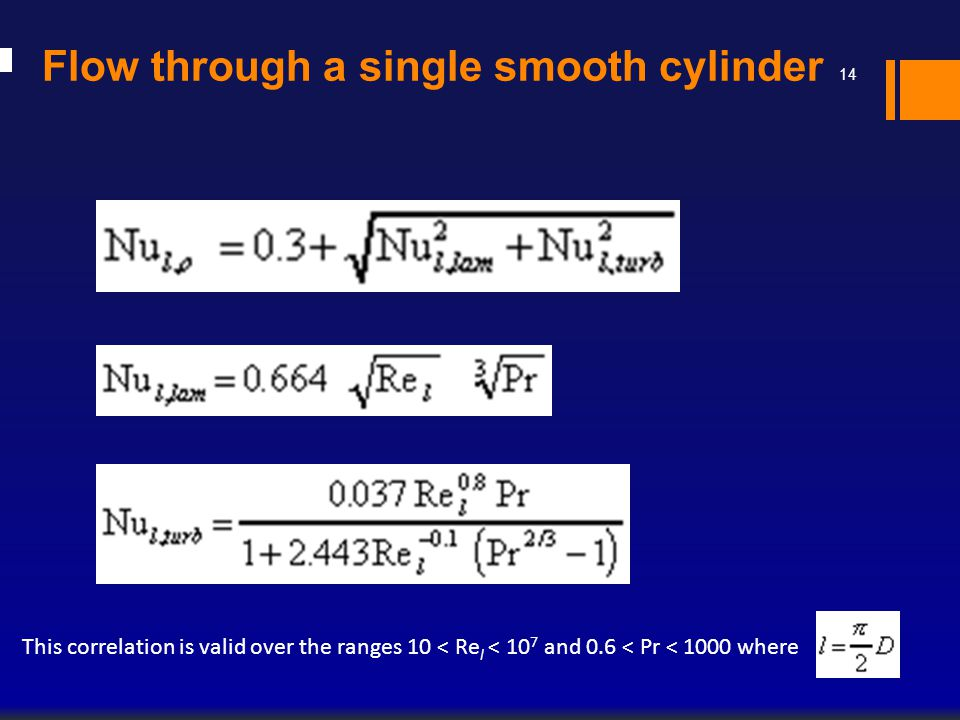Flow through a single smooth cylinder