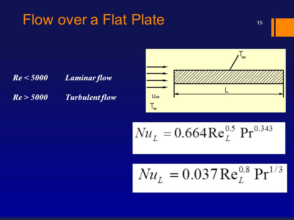 Flow over a Flat Plate Re < 5000 Laminar flow