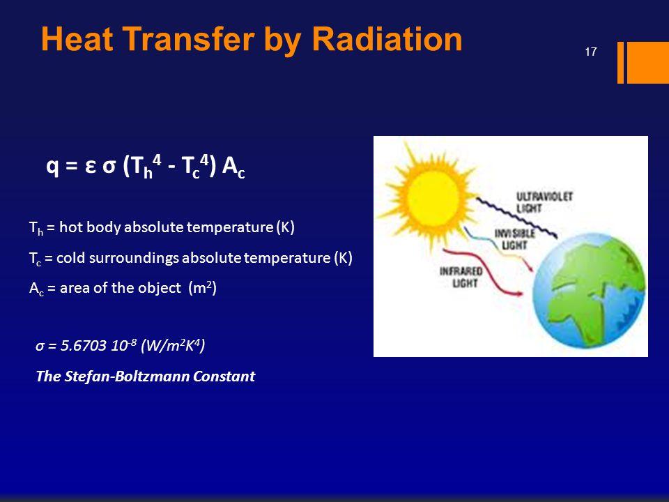 Heat Transfer by Radiation