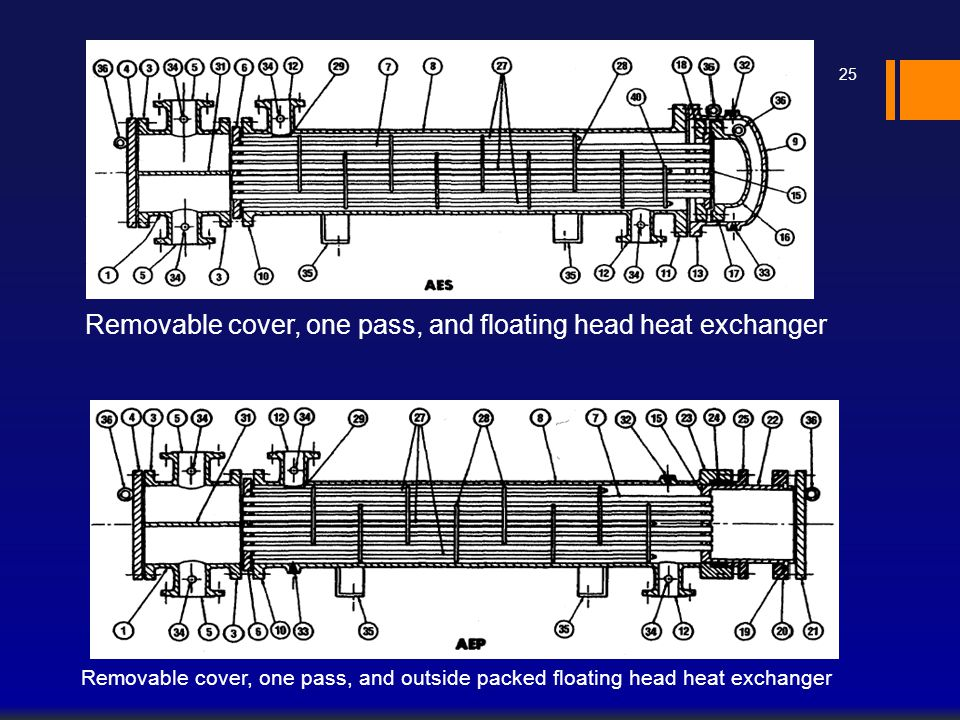 Removable cover, one pass, and floating head heat exchanger