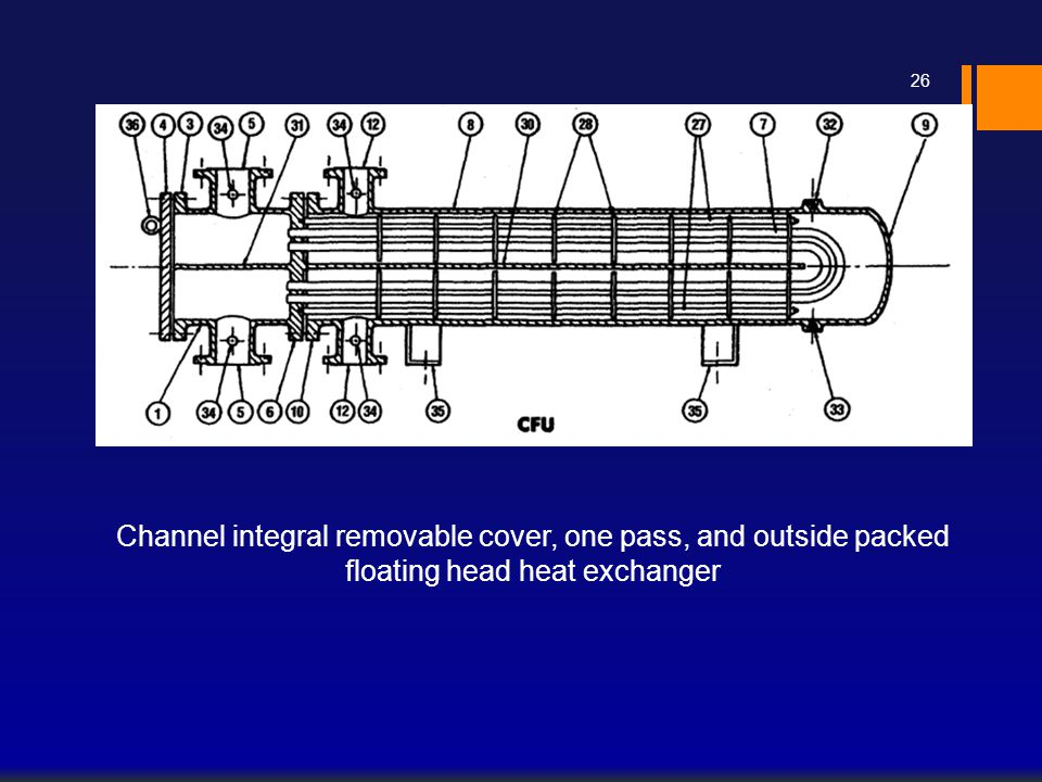 Channel integral removable cover, one pass, and outside packed floating head heat exchanger