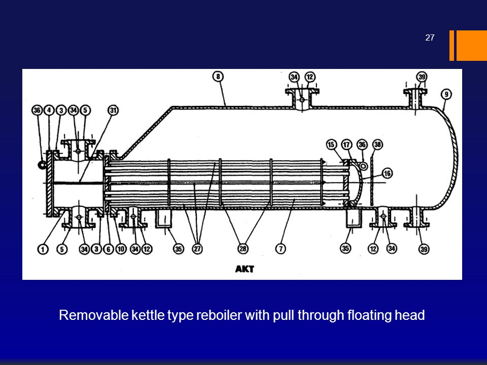 Removable kettle type reboiler with pull through floating head