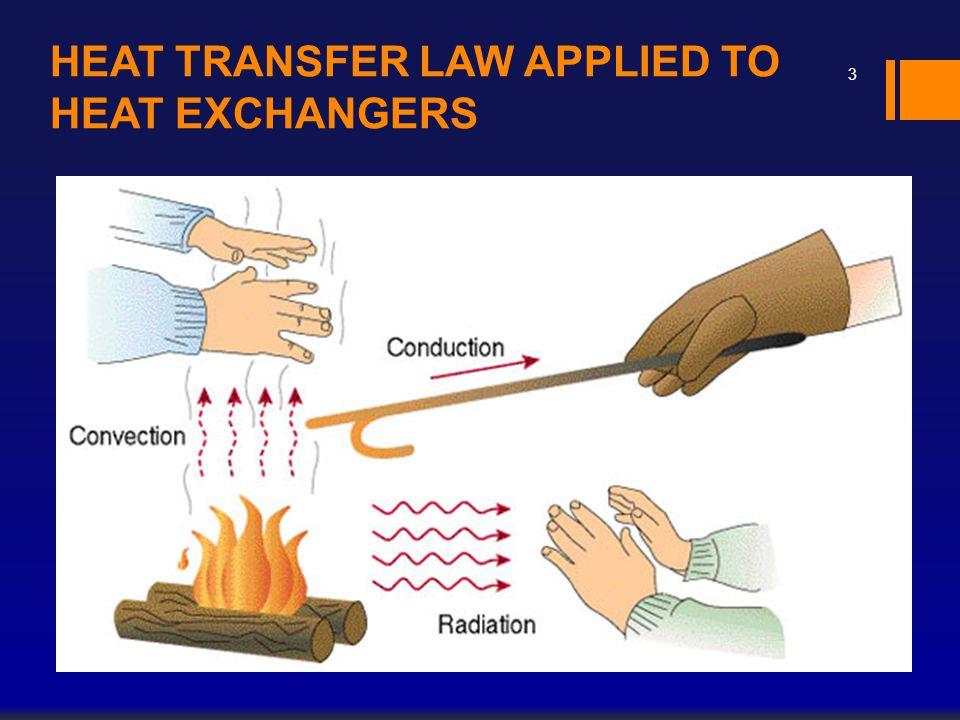 HEAT TRANSFER LAW APPLIED TO HEAT EXCHANGERS