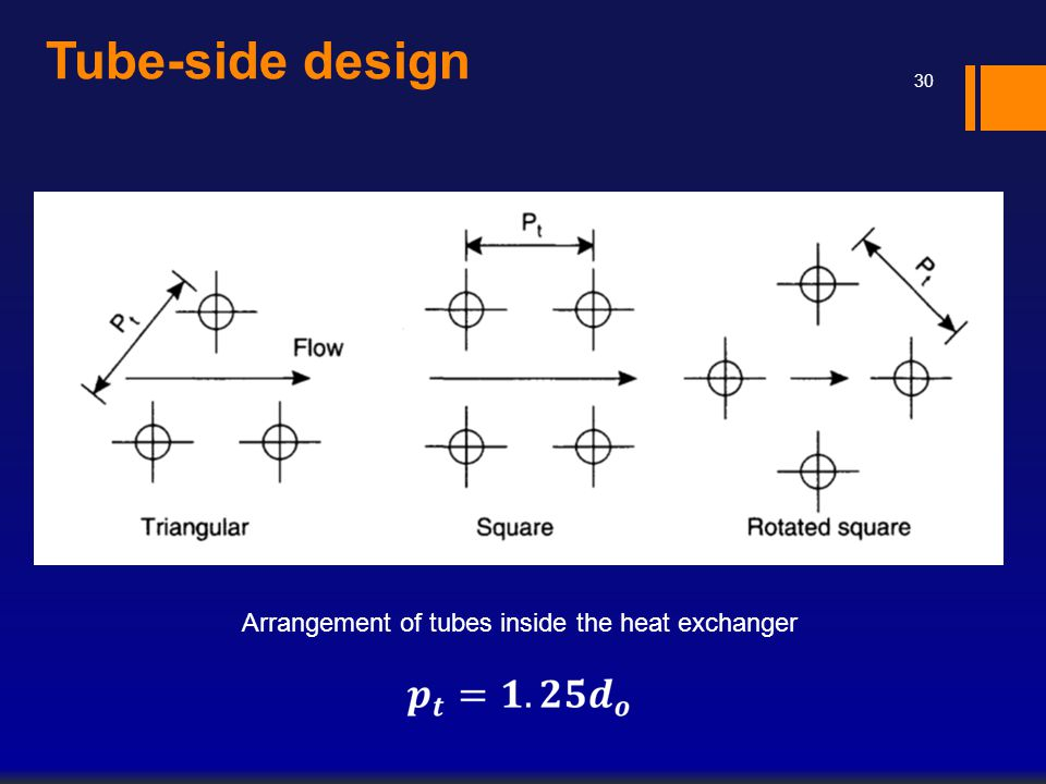 Arrangement of tubes inside the heat exchanger