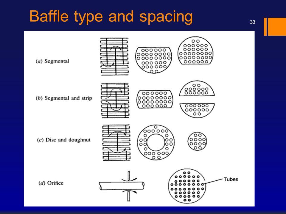 Baffle type and spacing