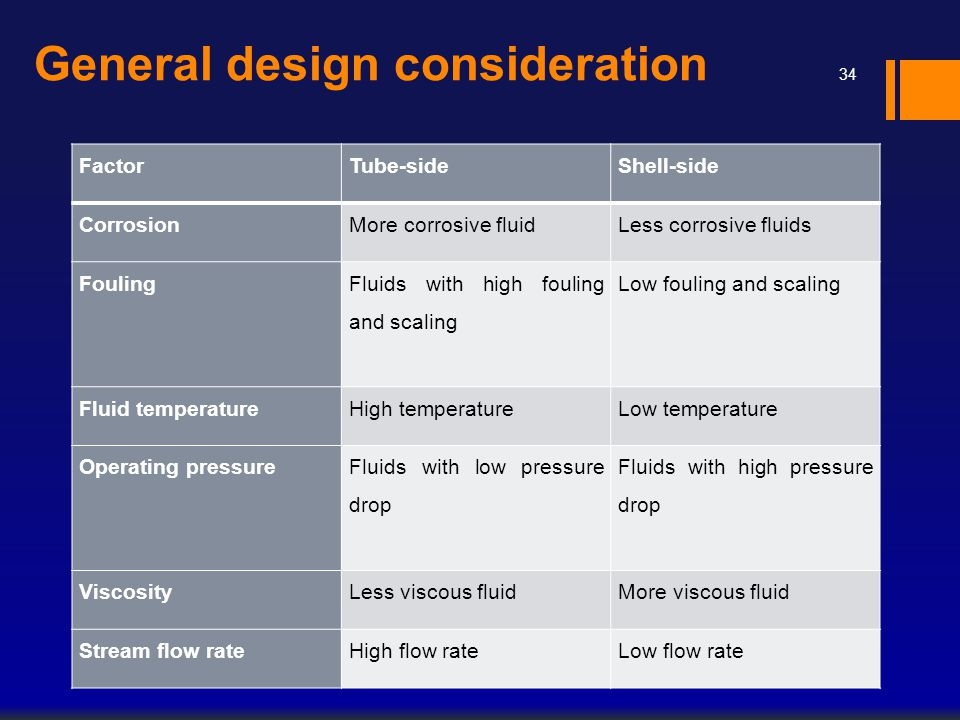 General design consideration