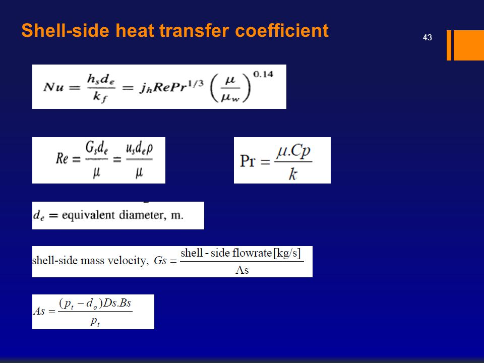 Shell-side heat transfer coefficient