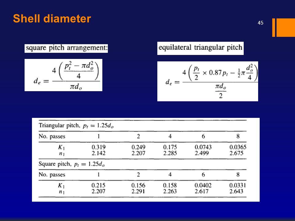 Shell diameter