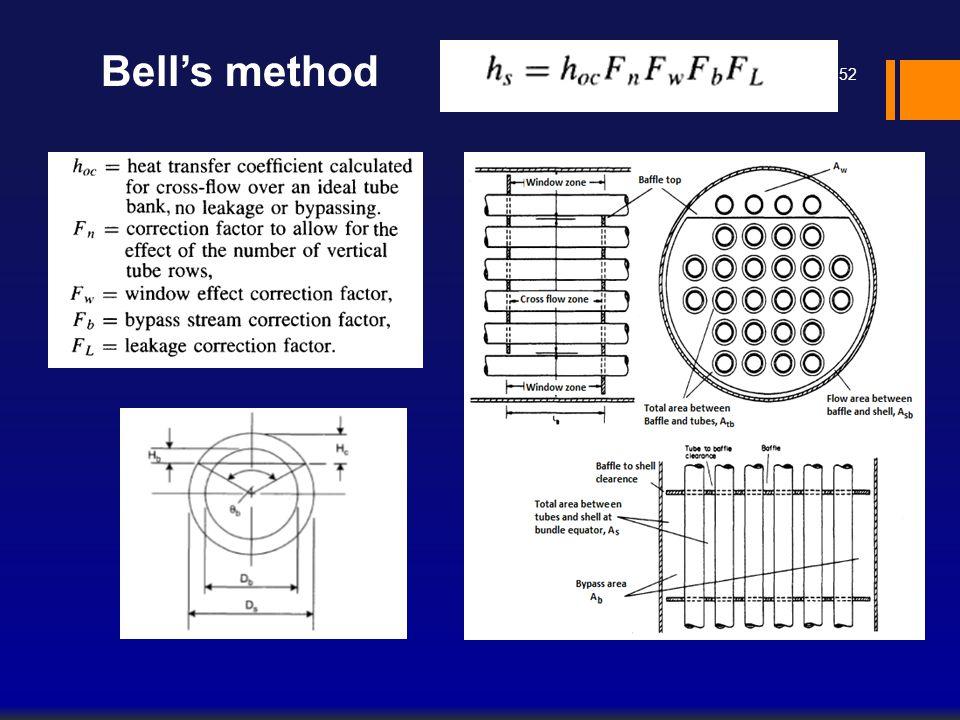 Bell's method