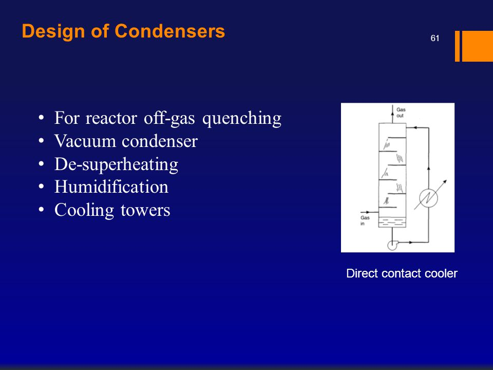 For reactor off-gas quenching Vacuum condenser De-superheating