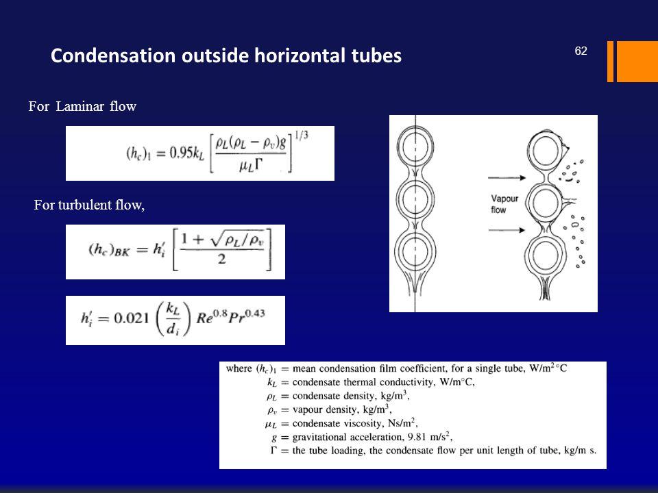 Condensation outside horizontal tubes