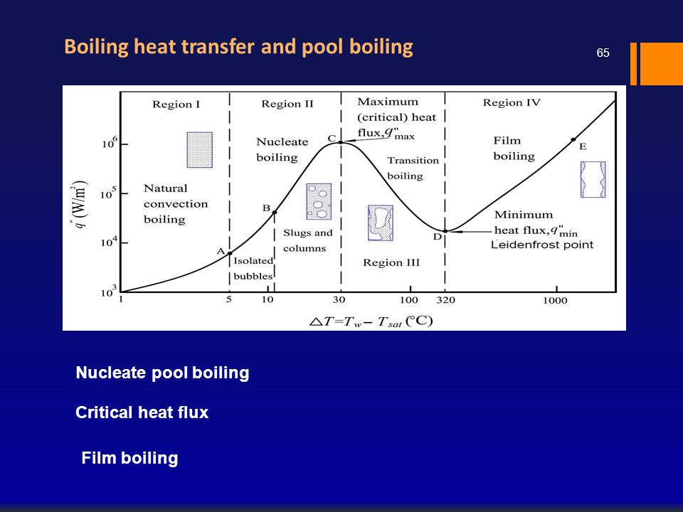 Boiling heat transfer and pool boiling
