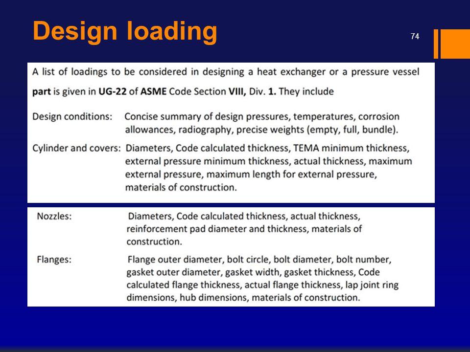 Design loading