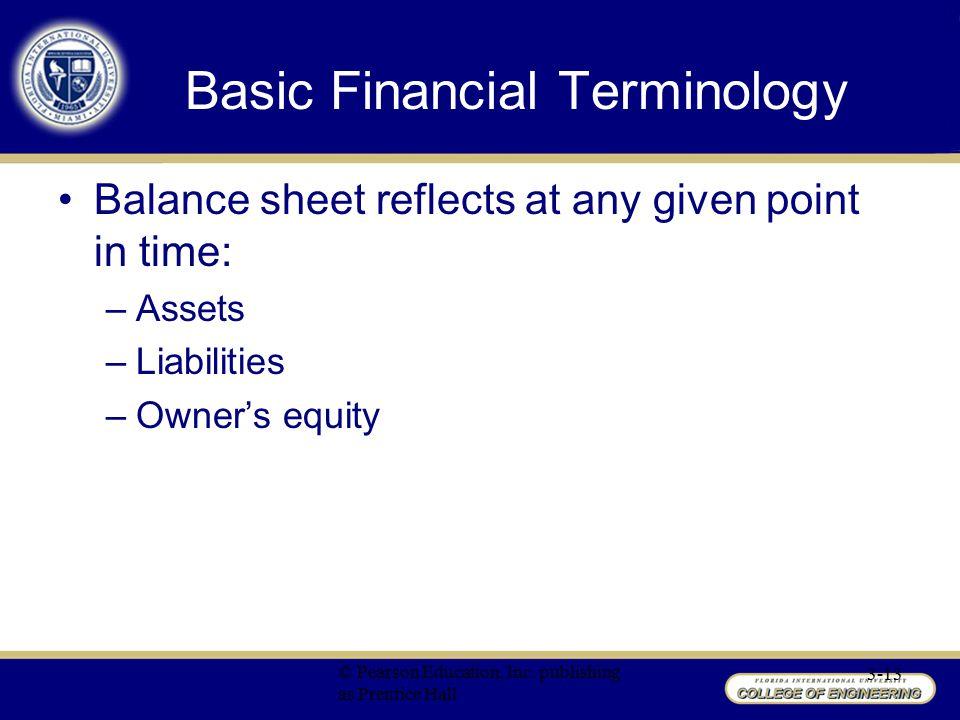 Basic Financial Terminology