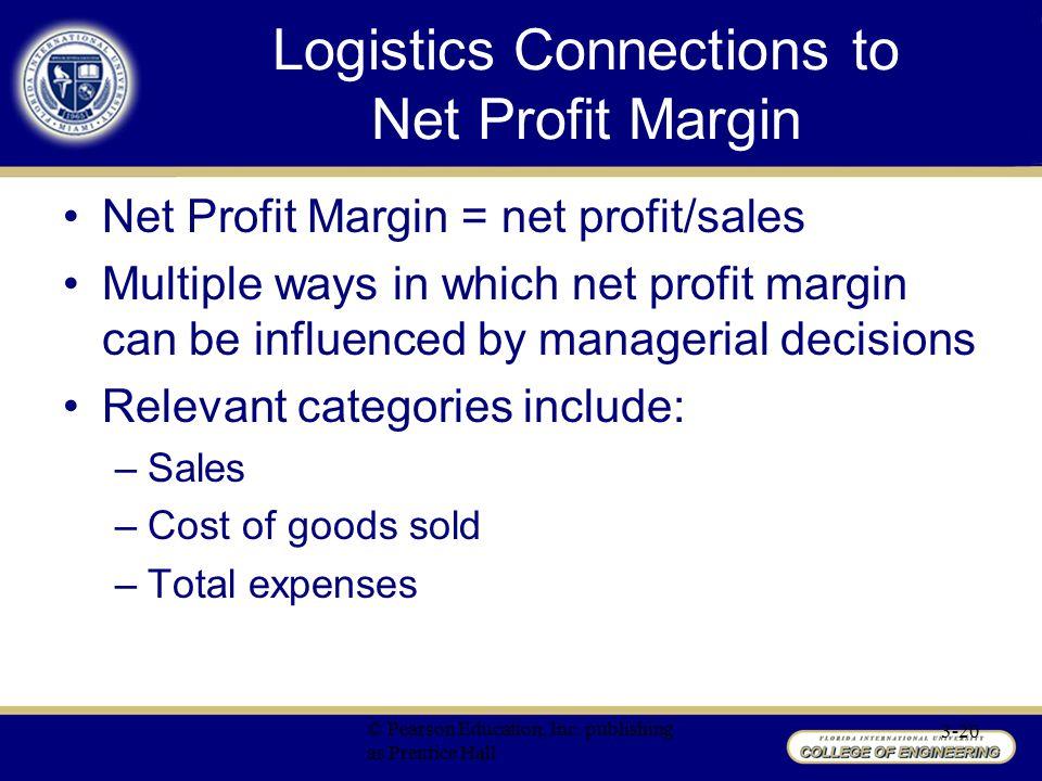 Logistics Connections to Net Profit Margin