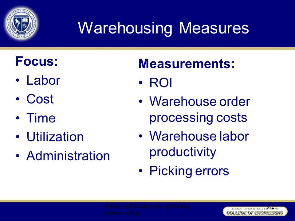 Warehousing Measures Focus: Measurements: Labor ROI Cost
