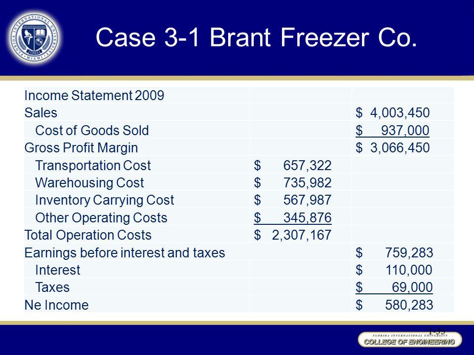Case 3-1 Brant Freezer Co. Income Statement 2009 Sales $ 4,003,450
