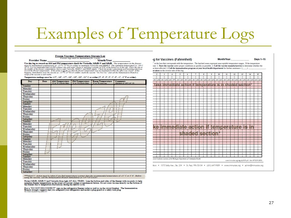 Examples of Temperature Logs
