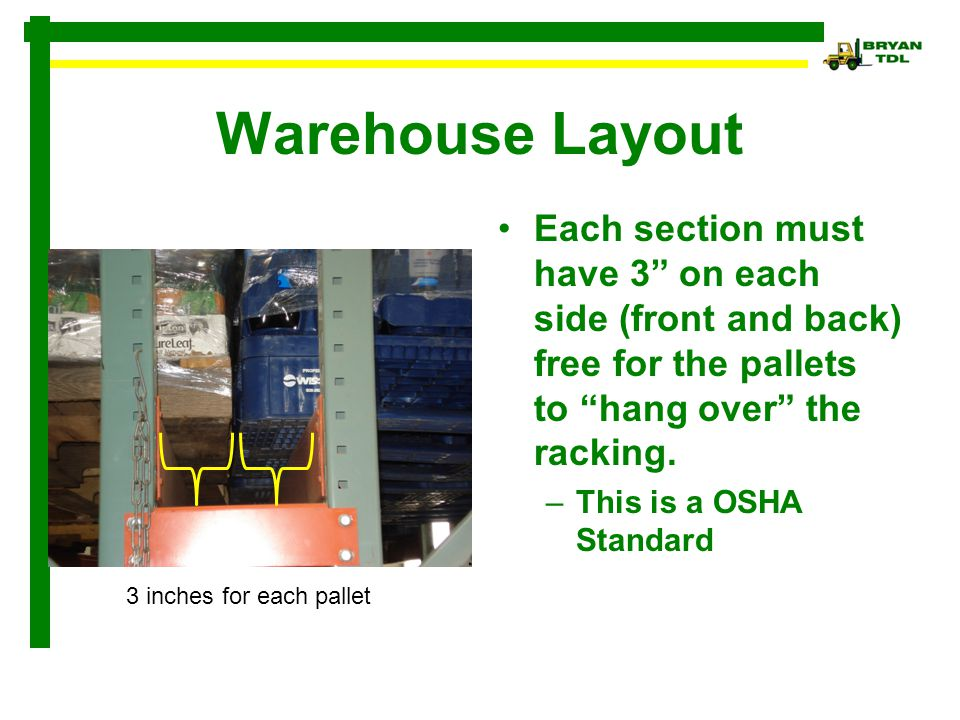 Warehouse Layout Each section must have 3 on each side (front and back) free for the pallets to hang over the racking.