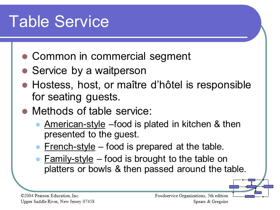 Table Service Common in commercial segment Service by a waitperson