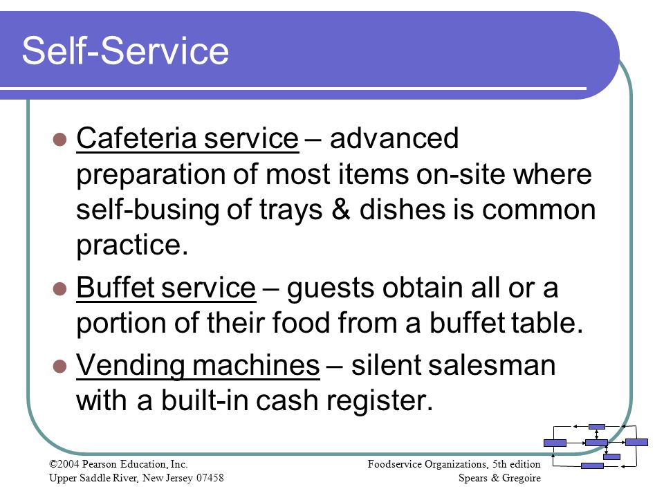 Self-Service Cafeteria service – advanced preparation of most items on-site where self-busing of trays & dishes is common practice.