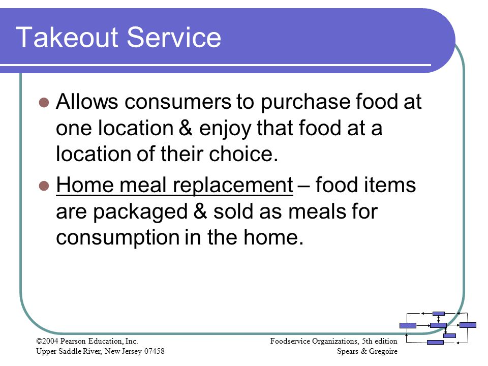 Takeout Service Allows consumers to purchase food at one location & enjoy that food at a location of their choice.