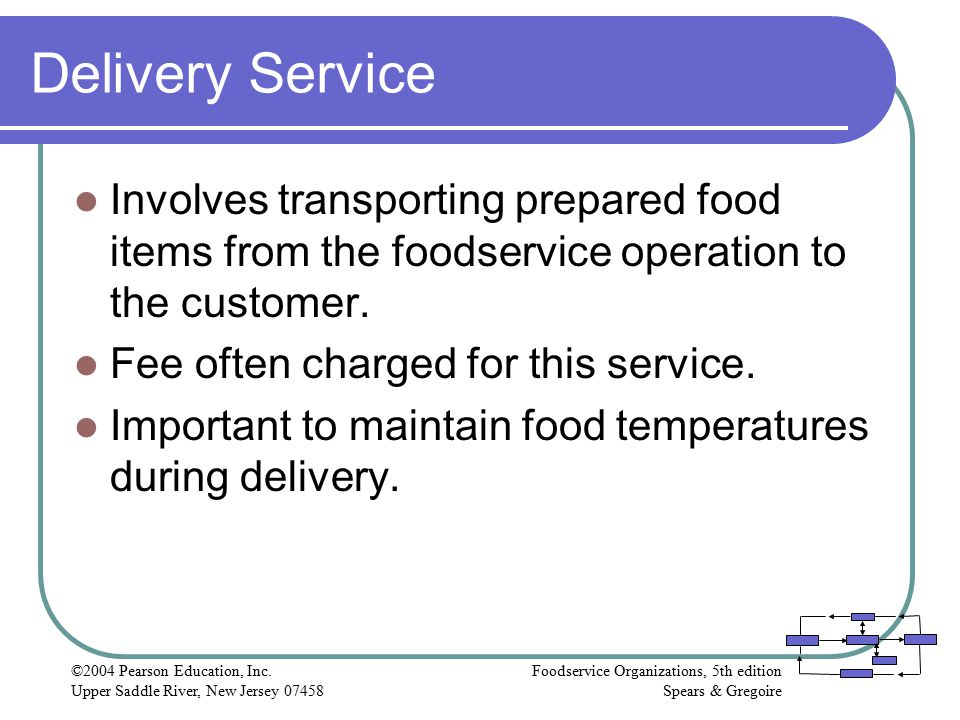 Delivery Service Involves transporting prepared food items from the foodservice operation to the customer.