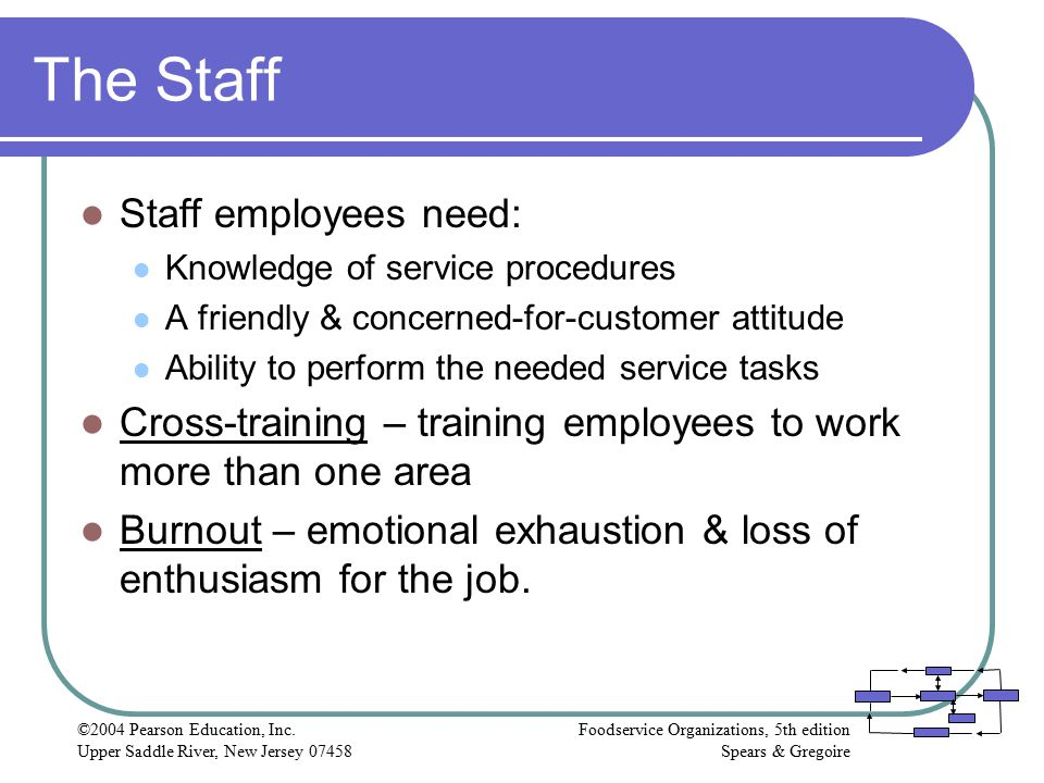 The Staff Staff employees need: