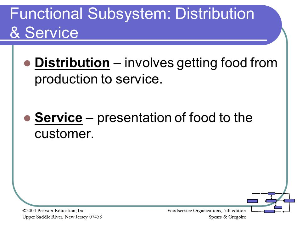 Functional Subsystem: Distribution & Service