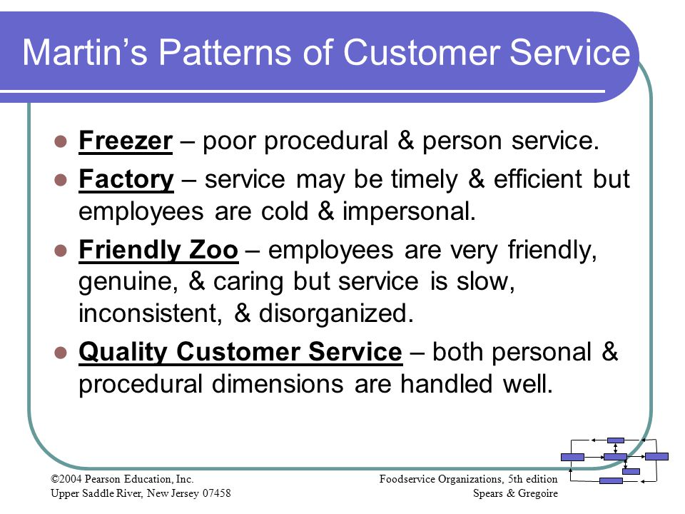 Martin's Patterns of Customer Service
