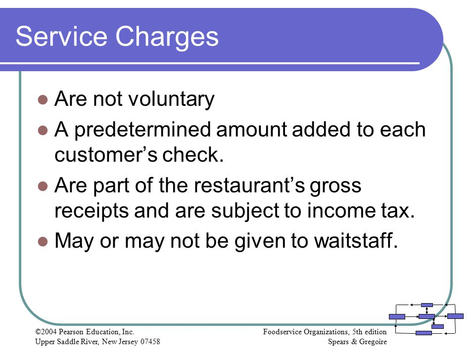 Service Charges Are not voluntary