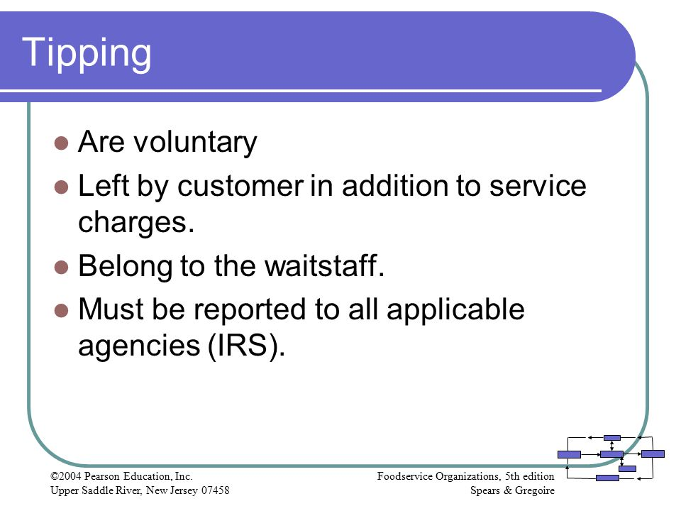 Tipping Are voluntary Left by customer in addition to service charges.