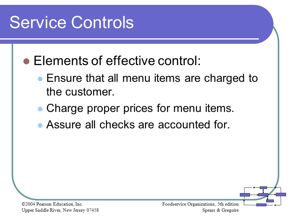 Service Controls Elements of effective control: