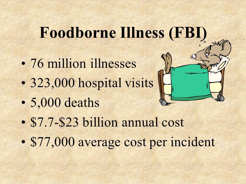 Foodborne Illness (FBI)