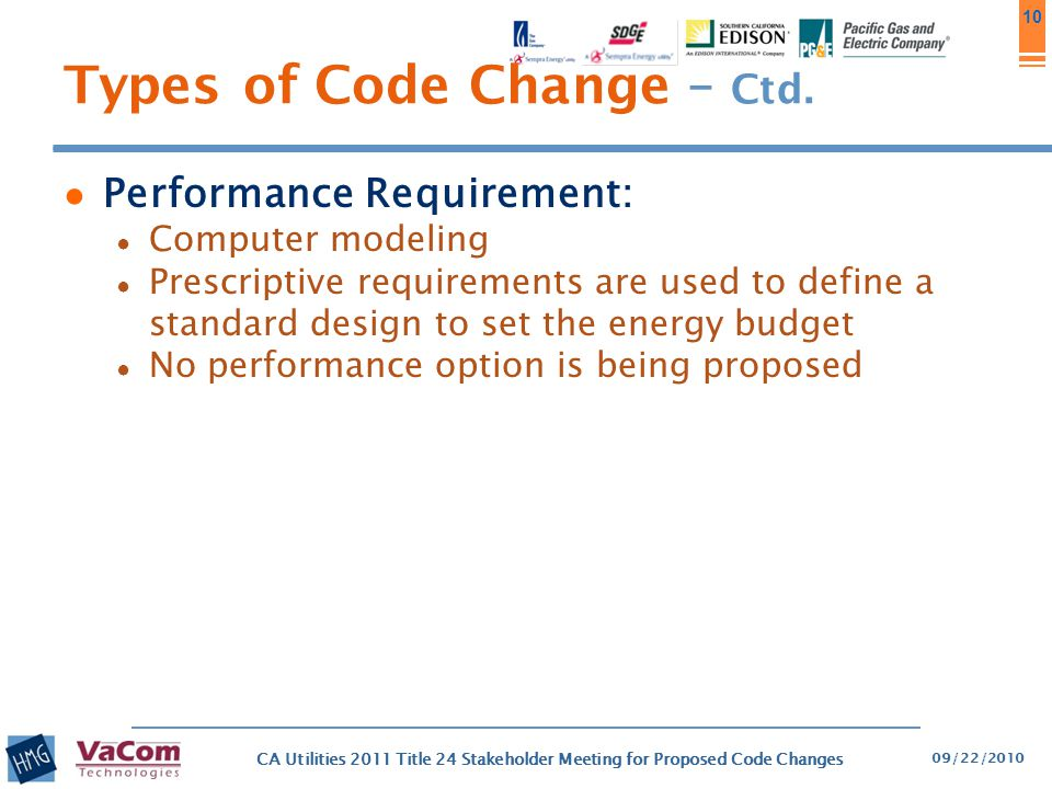 Types of Code Change – Ctd.