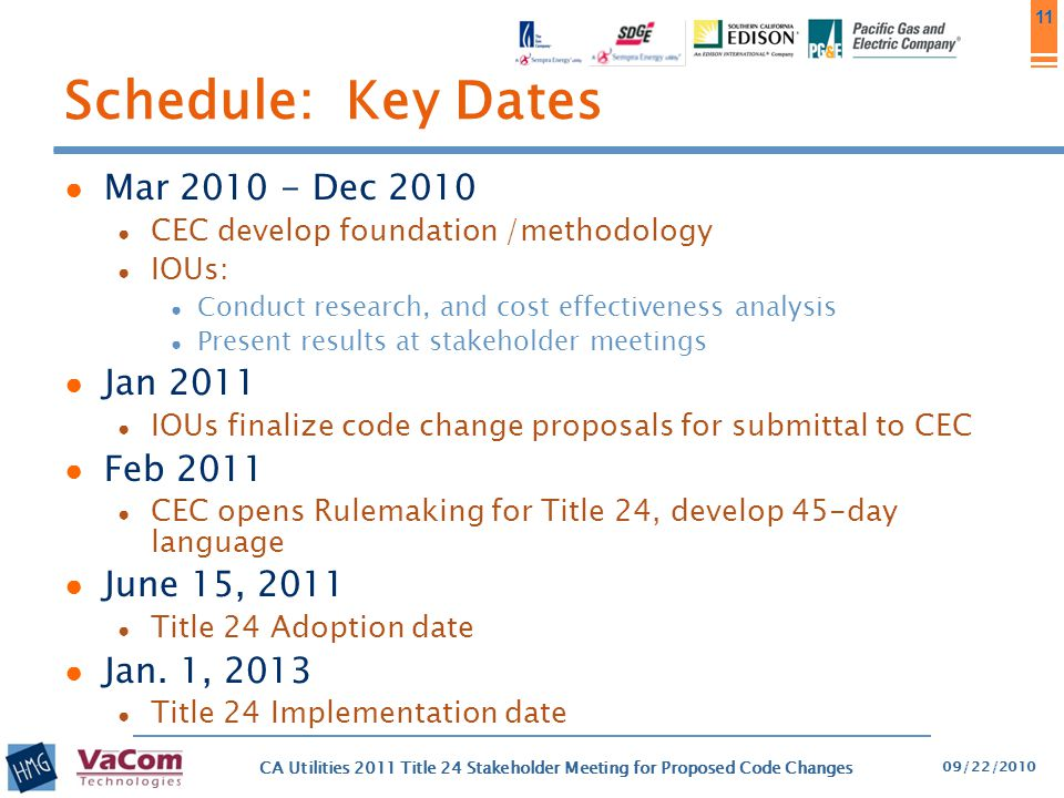 Schedule: Key Dates Mar 2010 - Dec 2010 Jan 2011 Feb 2011