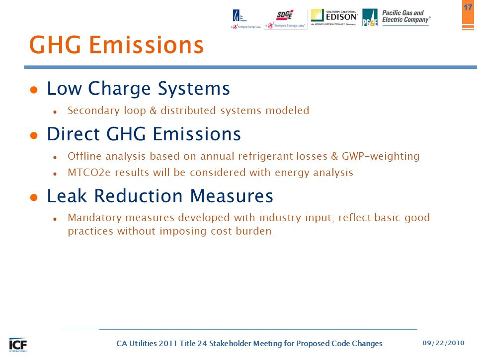 GHG Emissions Low Charge Systems Direct GHG Emissions