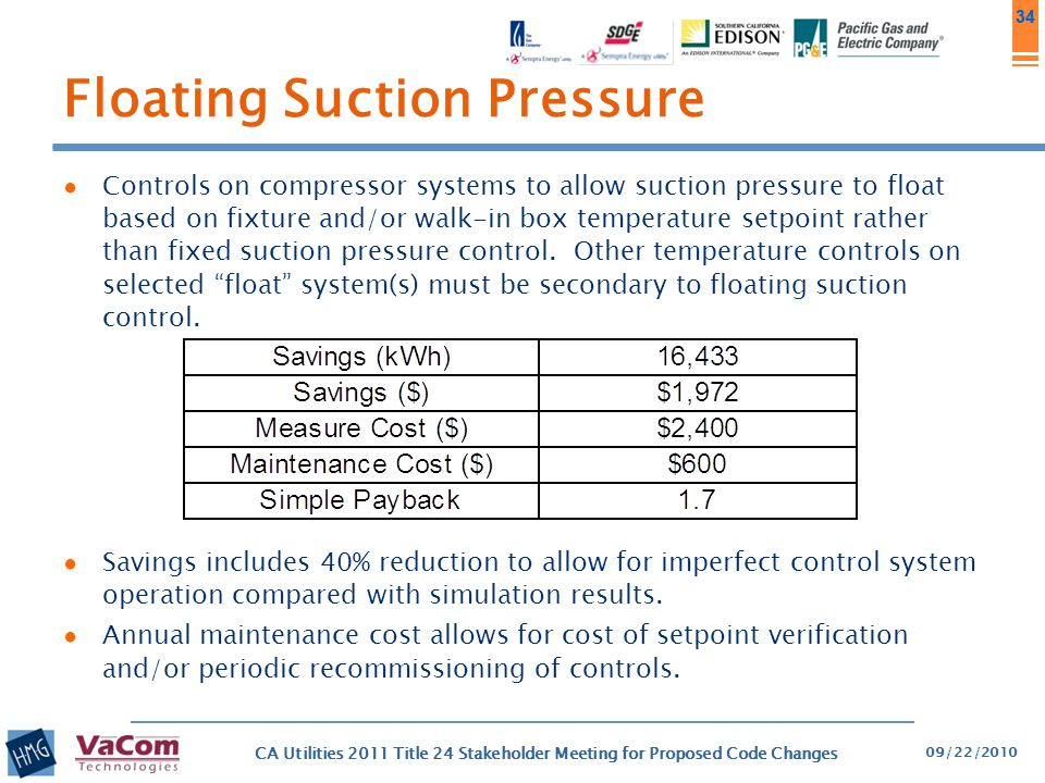 Floating Suction Pressure