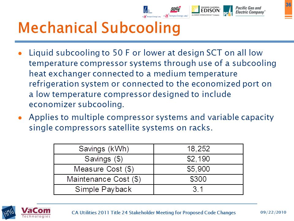 Mechanical Subcooling
