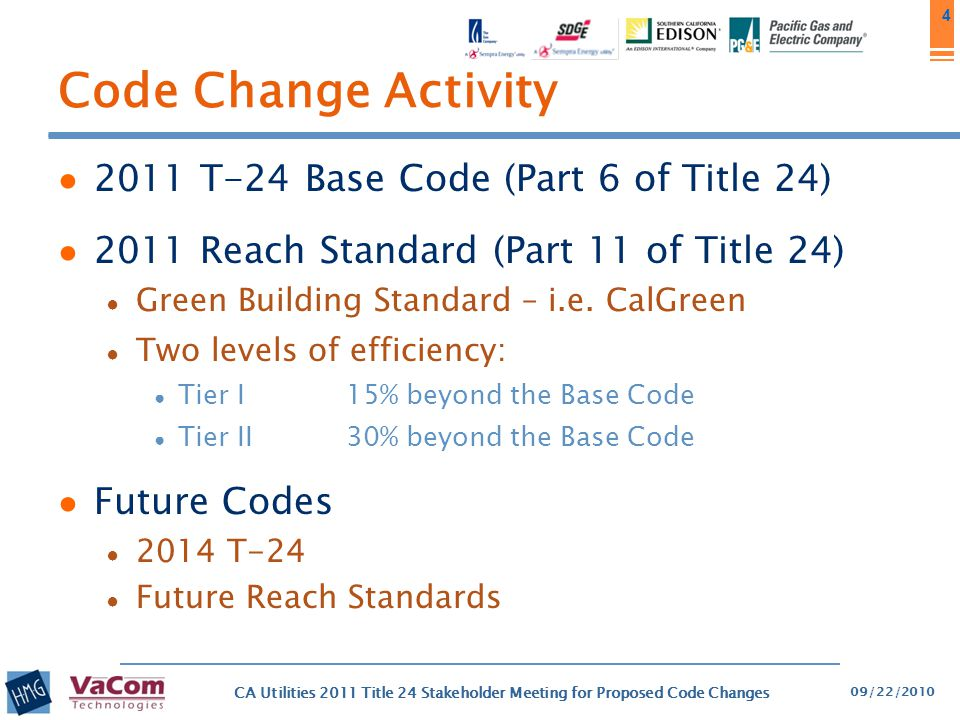 Code Change Activity 2011 T-24 Base Code (Part 6 of Title 24)
