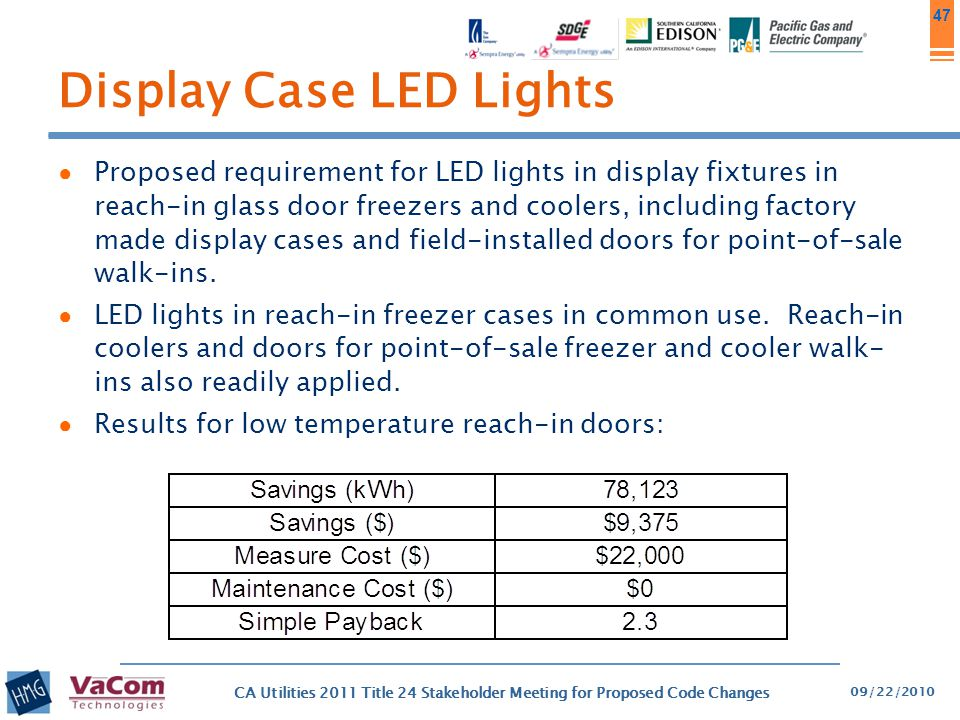 Display Case LED Lights